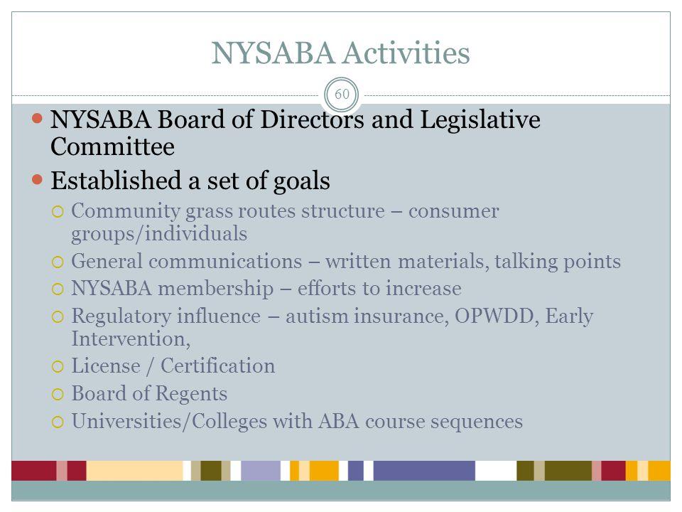 NYSABA Activities NYSABA Board of Directors and Legislative Committee