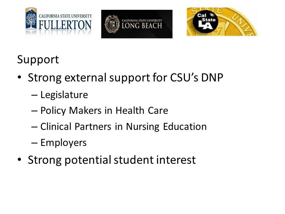 Strong external support for CSU's DNP