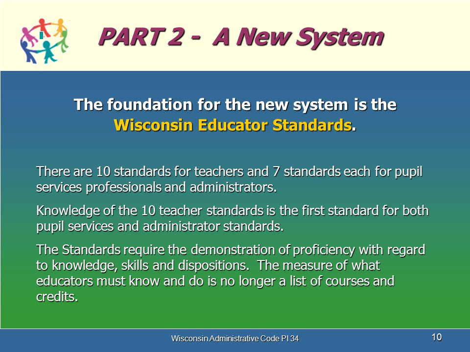 Wisconsin Educator Standards.