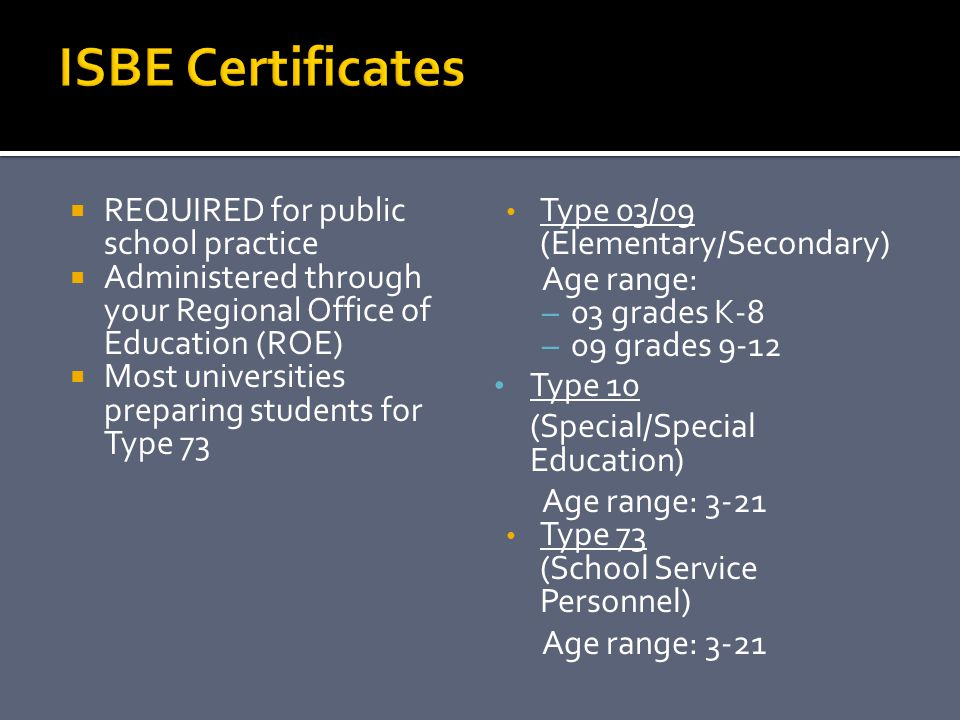ISBE Certificates REQUIRED for public school practice