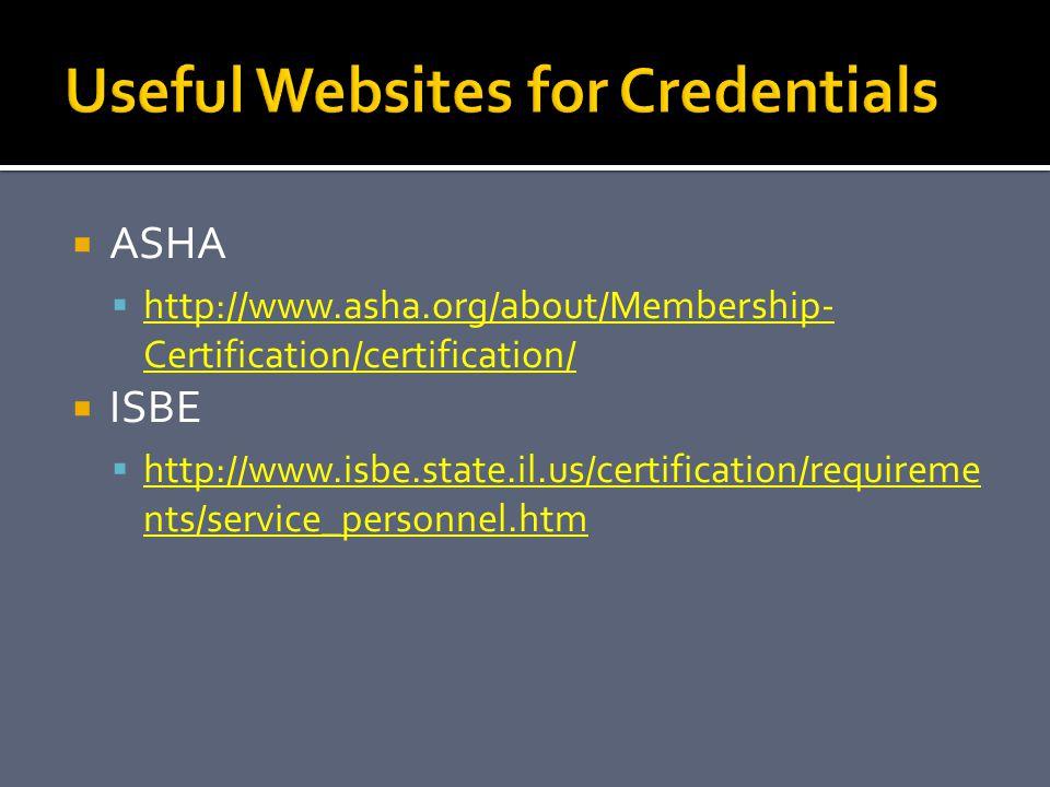 Useful Websites for Credentials