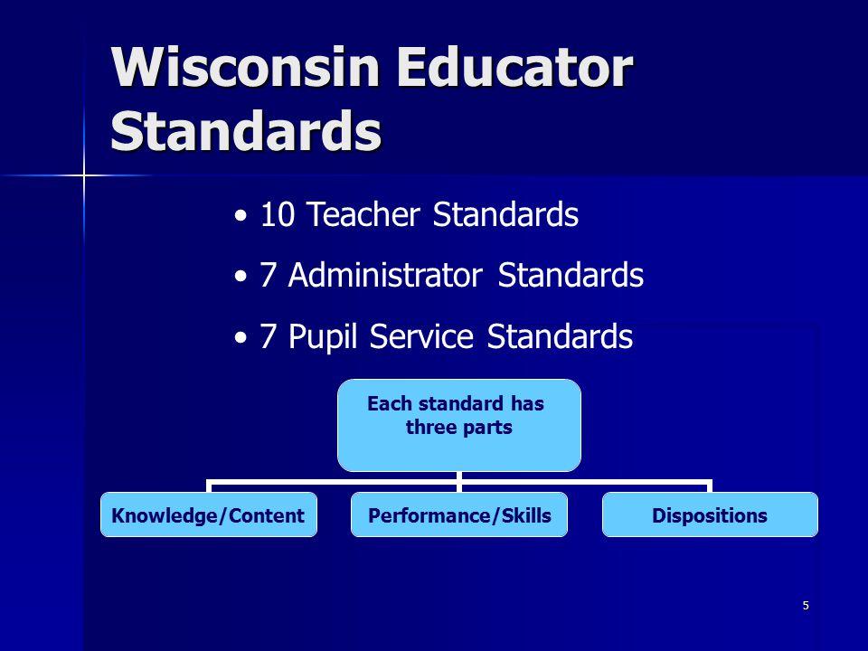 Wisconsin Educator Standards