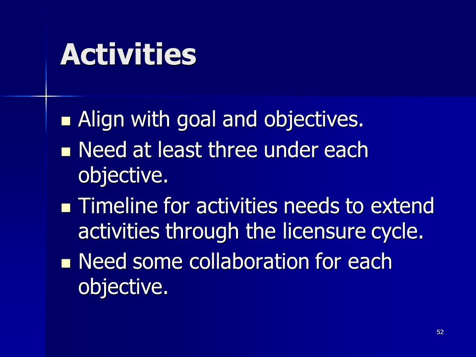 Activities Align with goal and objectives.