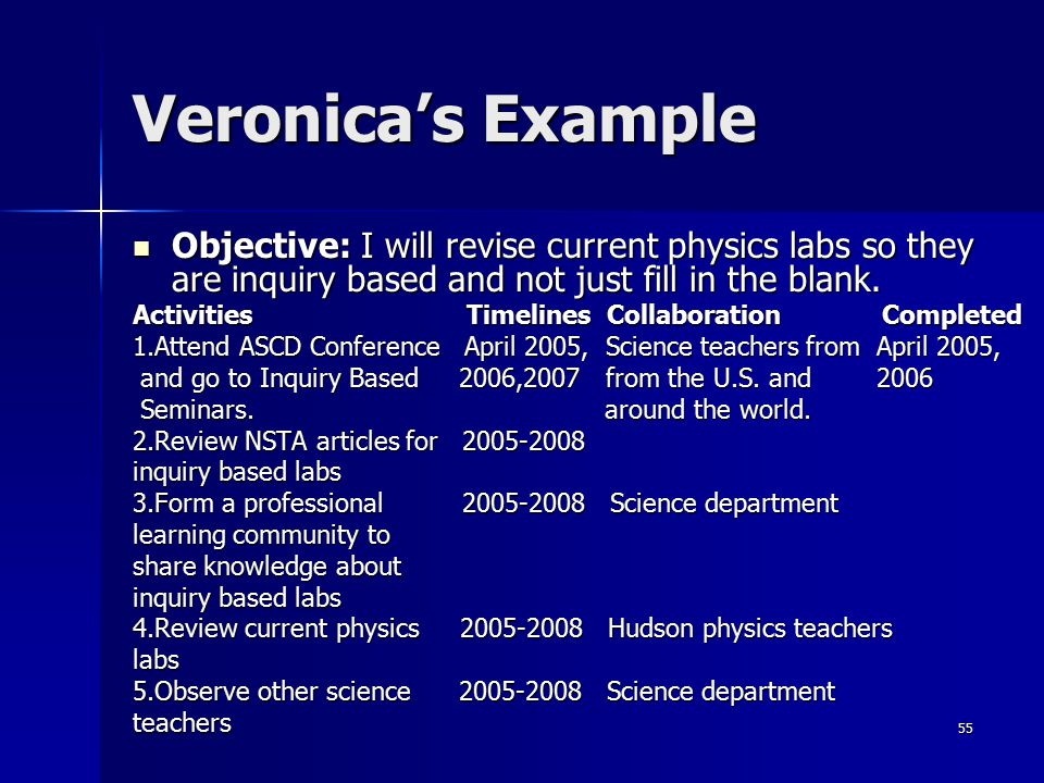 Veronica's Example Objective: I will revise current physics labs so they are inquiry based and not just fill in the blank.