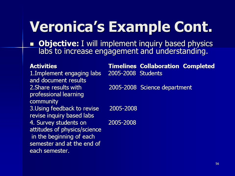 Veronica's Example Cont.