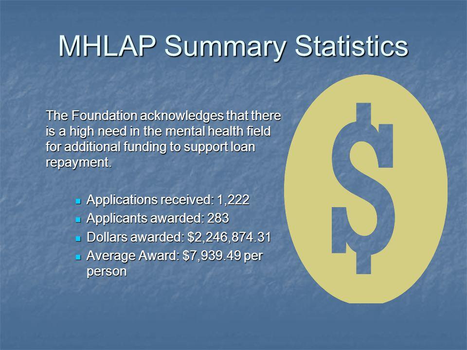 MHLAP Summary Statistics