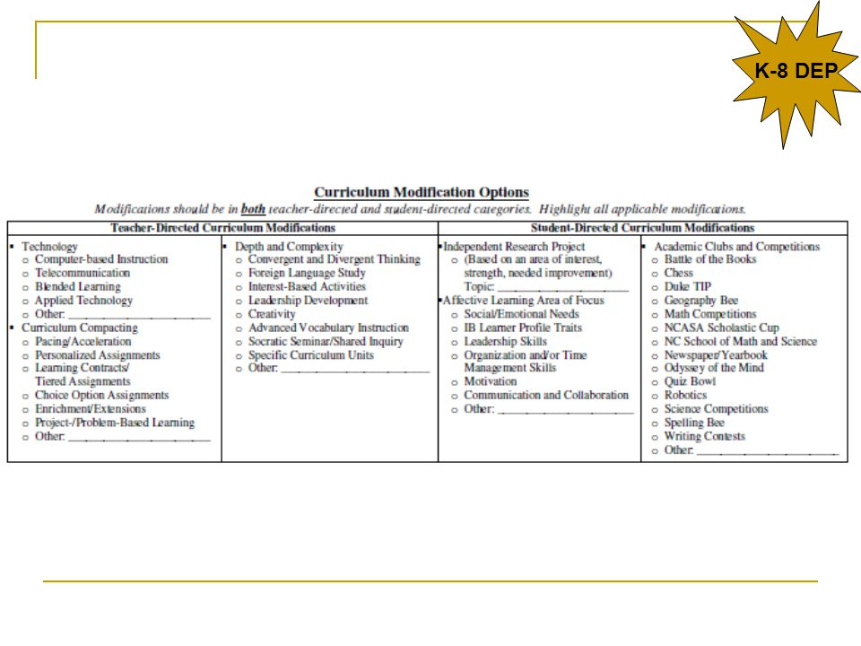 K-8 DEP Modifications needed in both areas…. Highlight them….