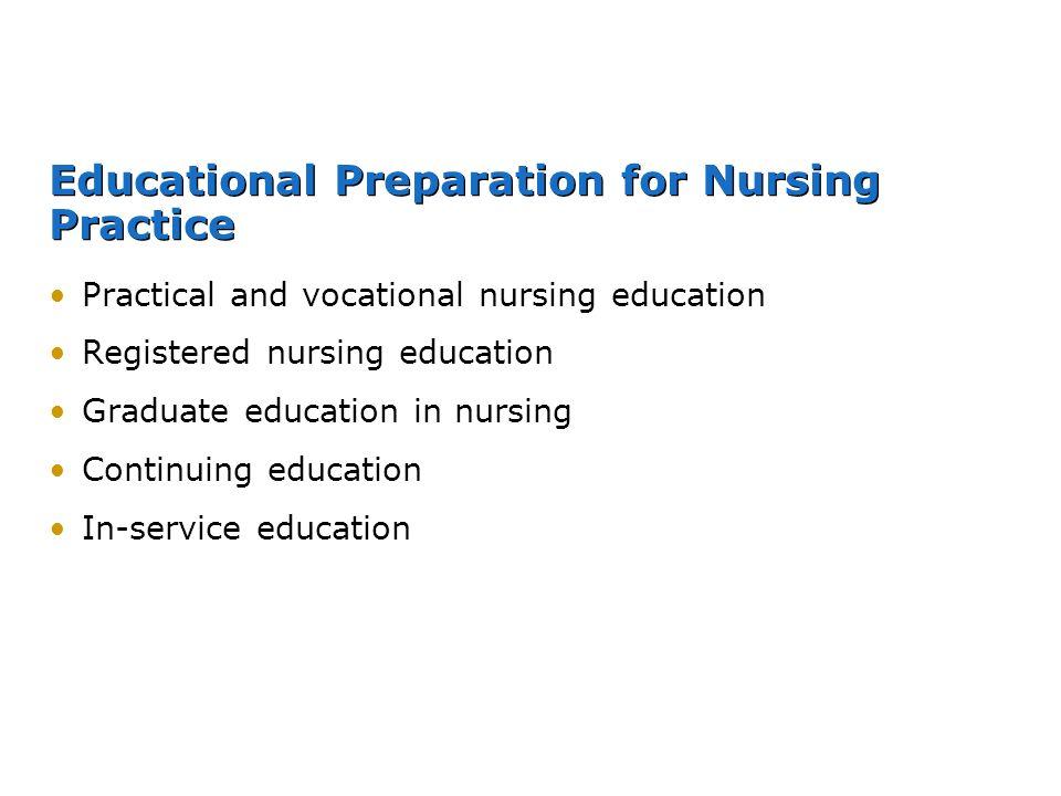 Educational Preparation for Nursing Practice