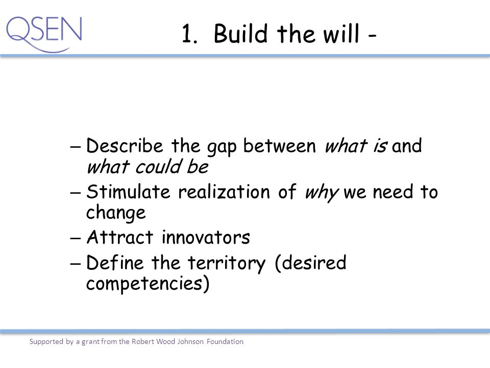 1. Build the will - Describe the gap between what is and what could be