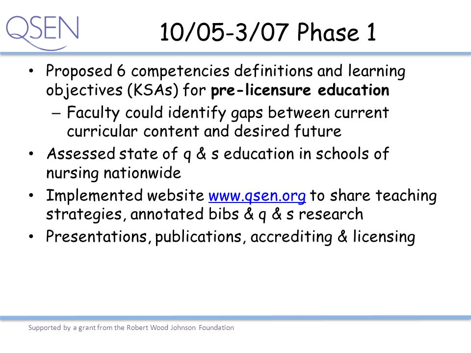 10/05-3/07 Phase 1 Proposed 6 competencies definitions and learning objectives (KSAs) for pre-licensure education.