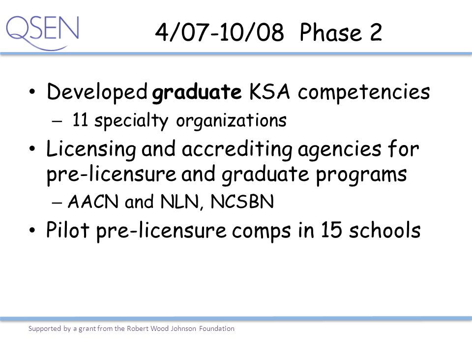 4/07-10/08 Phase 2 Developed graduate KSA competencies