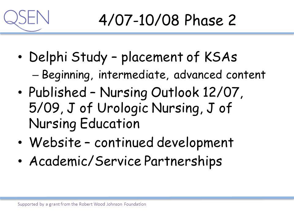 4/07-10/08 Phase 2 Delphi Study – placement of KSAs