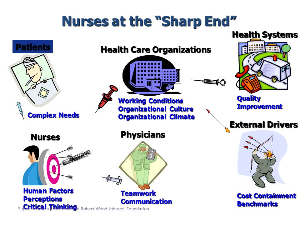 Nurses at the Sharp End