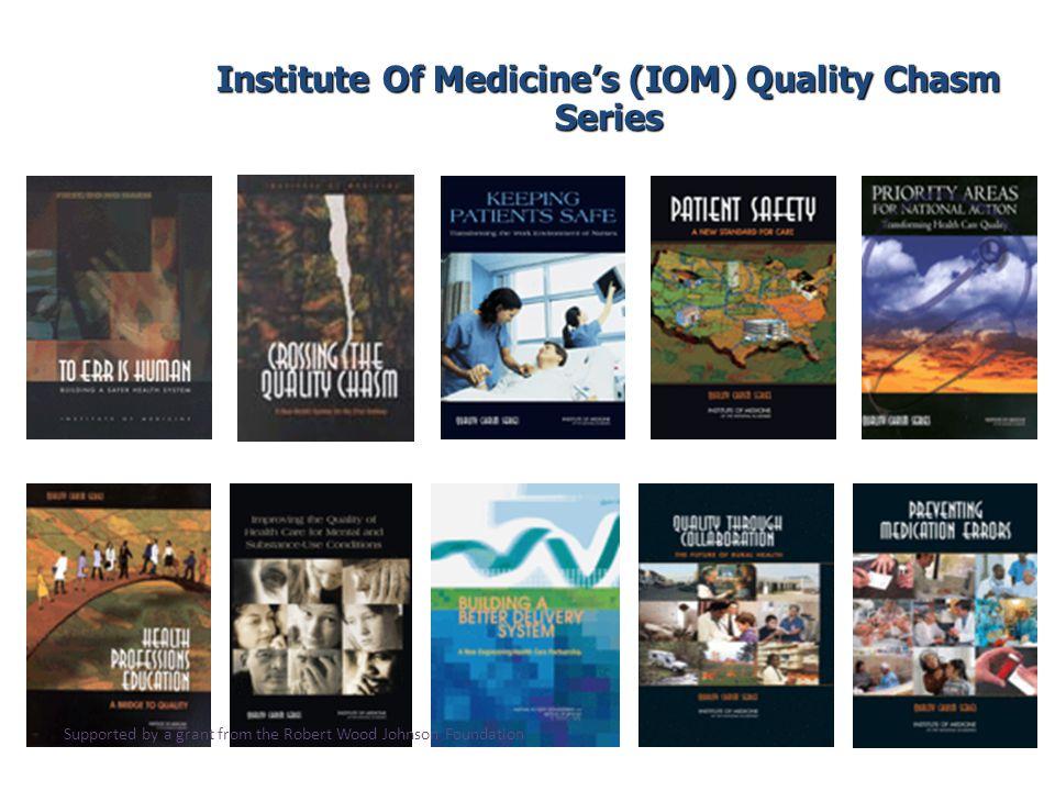 Institute Of Medicine's (IOM) Quality Chasm Series