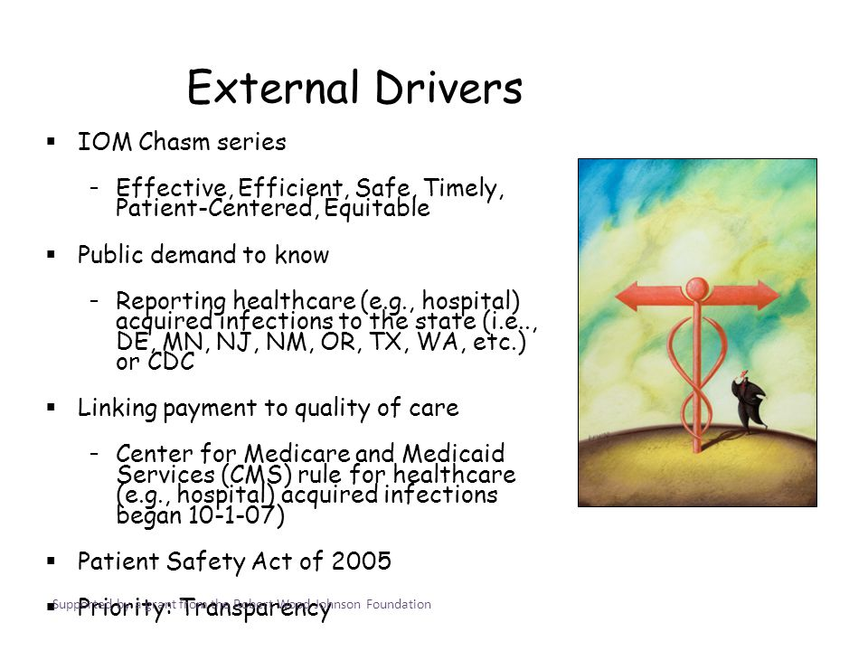External Drivers IOM Chasm series