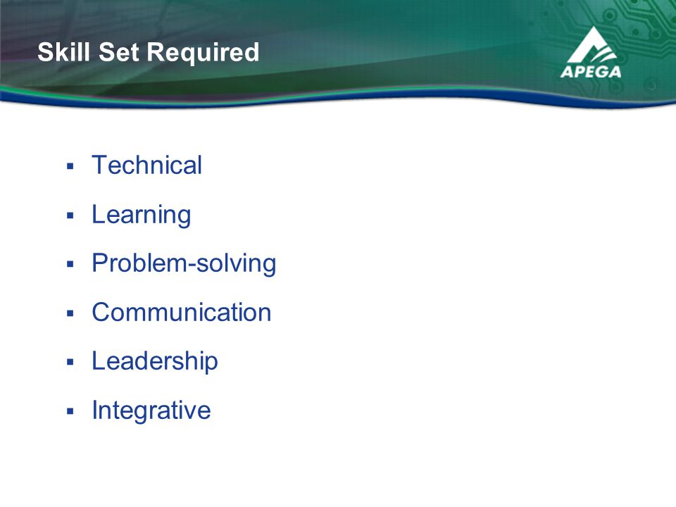 Skill Set Required Technical Learning Problem-solving Communication Leadership Integrative