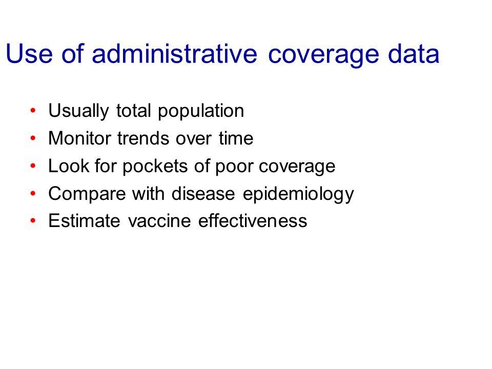 Efficacy, effectiveness, herd immunity and impact
