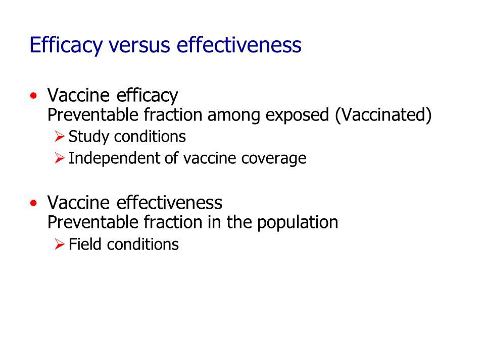 Factors influencing field vaccine efficacy (effectiveness)