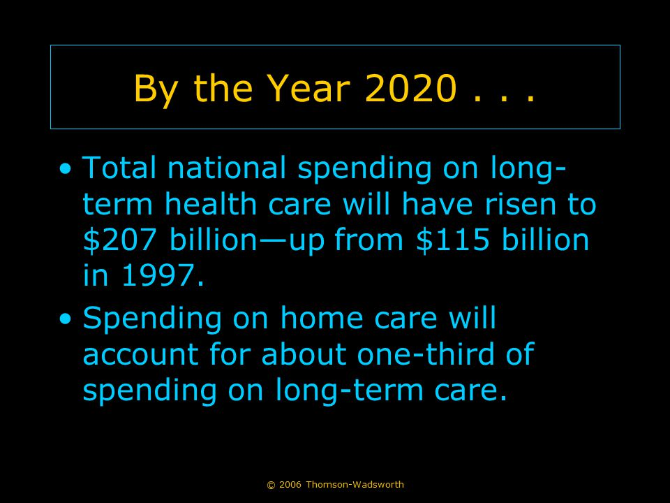 By the Year 2020 . . . Total national spending on long-term health care will have risen to $207 billion—up from $115 billion in 1997.