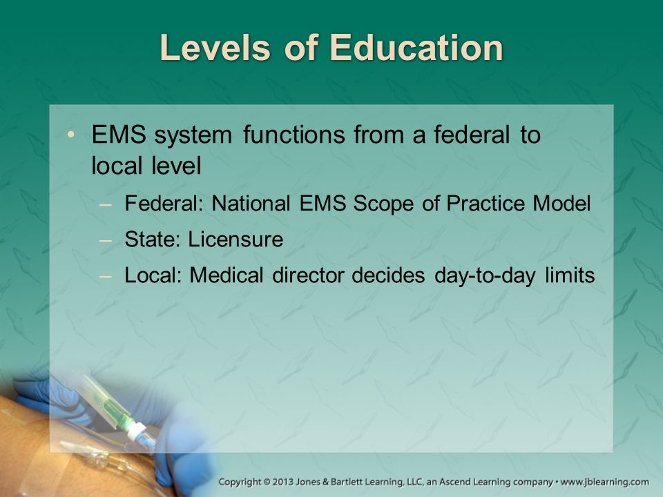 Levels of Education EMS system functions from a federal to local level