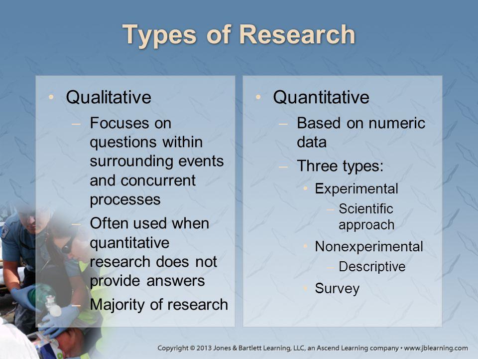 Types of Research Qualitative Quantitative