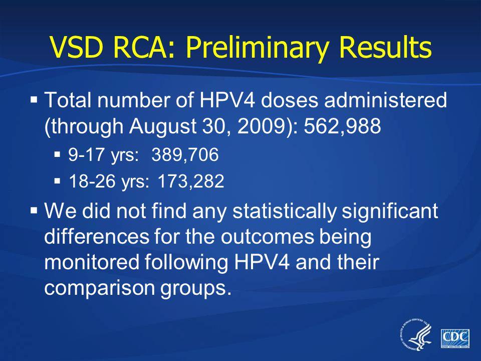 VSD RCA: Preliminary Results