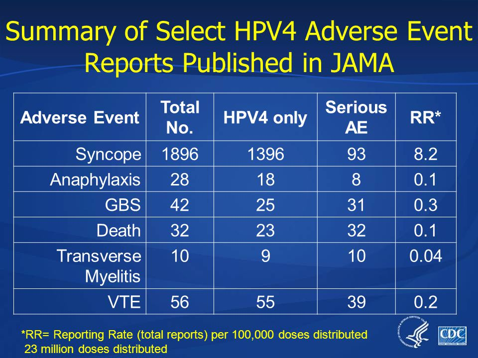 Summary of Select HPV4 Adverse Event Reports Published in JAMA