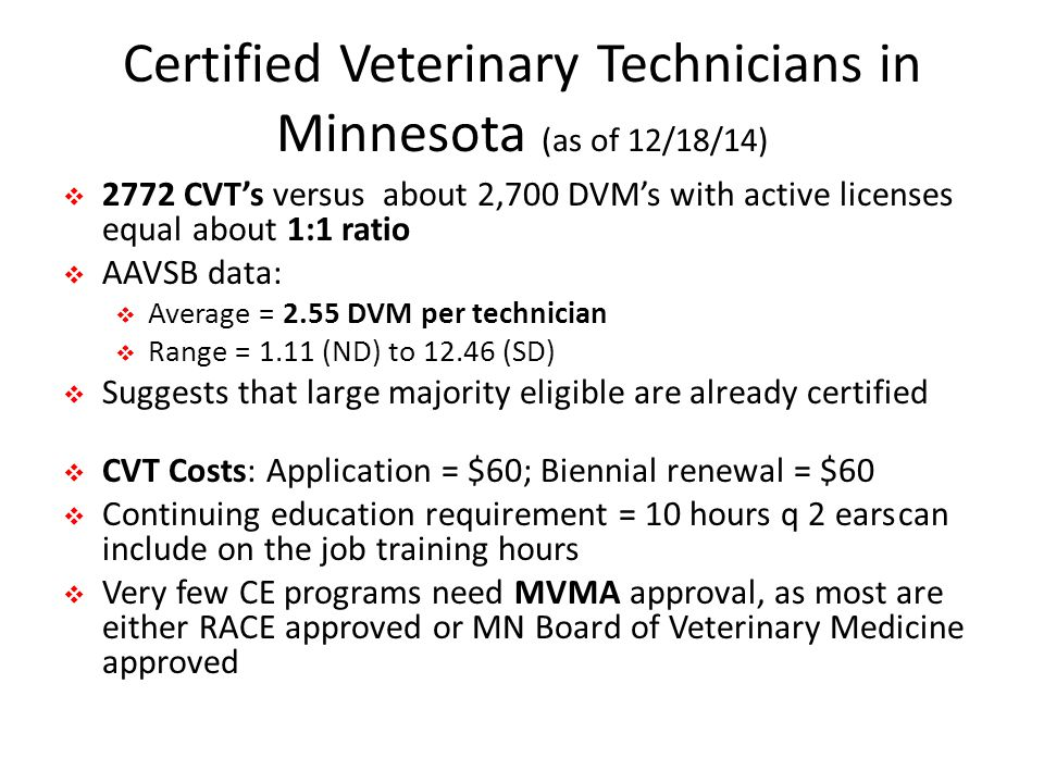 Certified Veterinary Technicians in Minnesota (as of 12/18/14)
