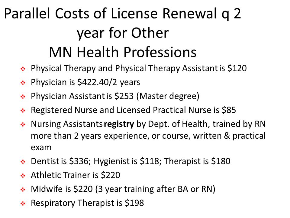 Parallel Costs of License Renewal q 2 year for Other MN Health Professions