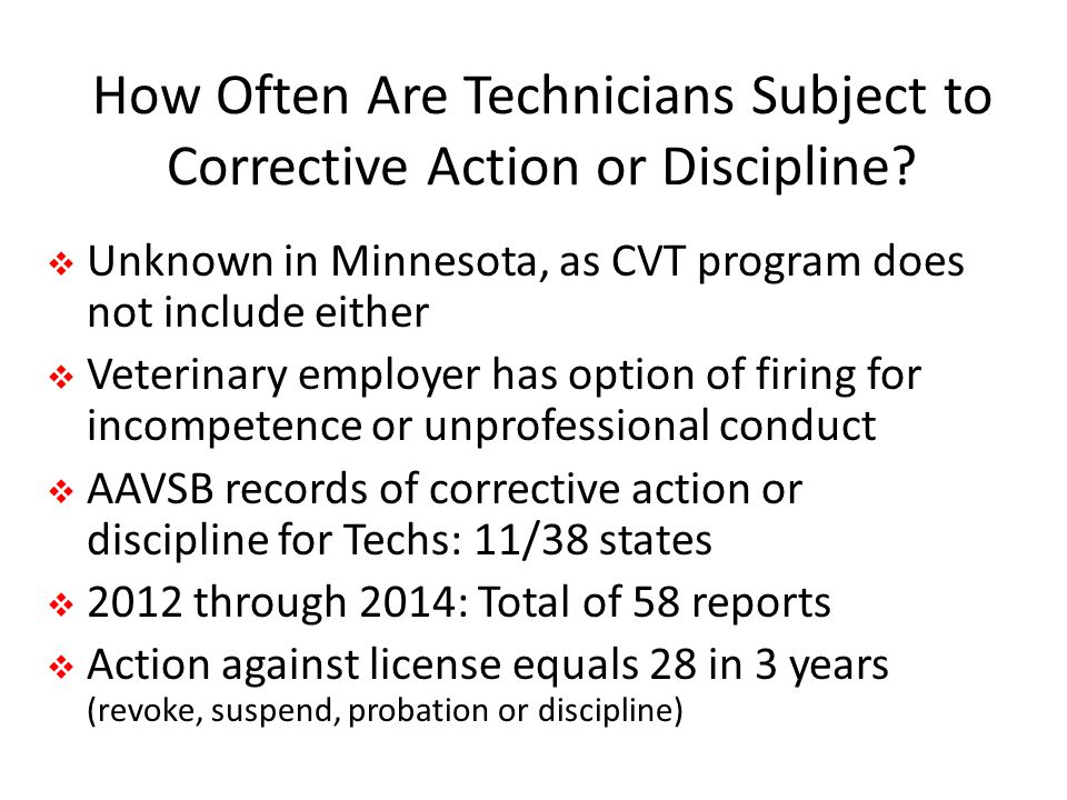 How Often Are Technicians Subject to Corrective Action or Discipline