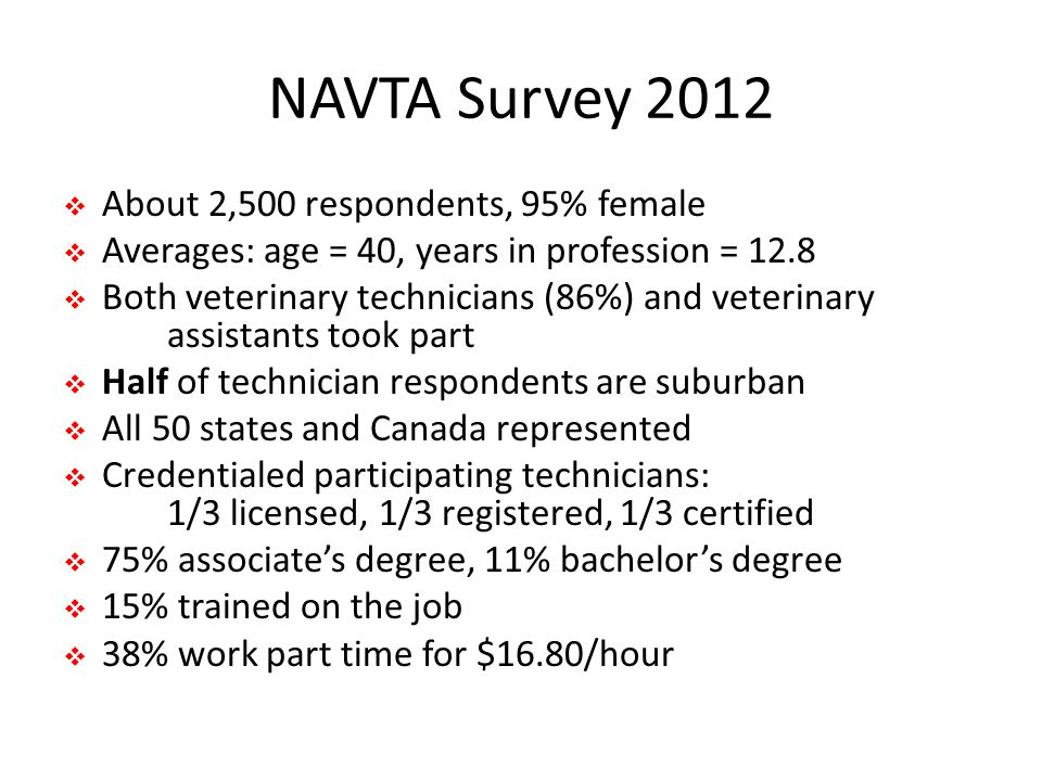 NAVTA Survey 2012 About 2,500 respondents, 95% female