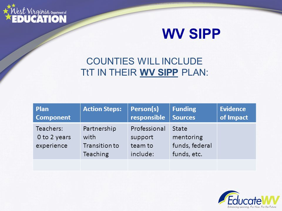 counties will include TtT in their WV SIPP plan:
