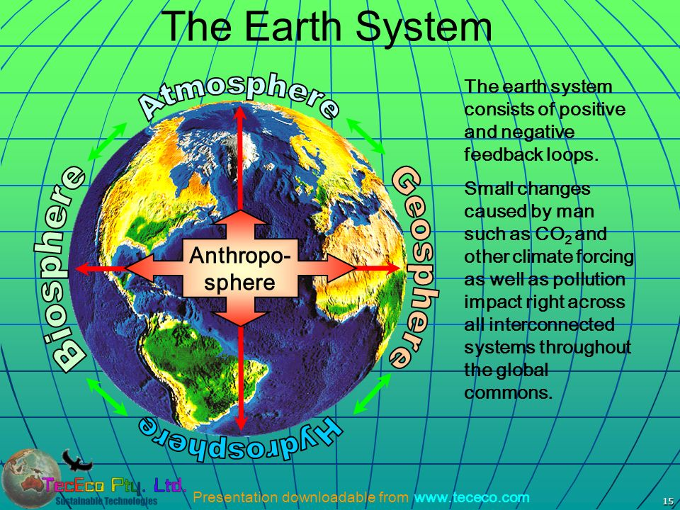 The Earth System Atmosphere Biosphere Geosphere Hydrosphere