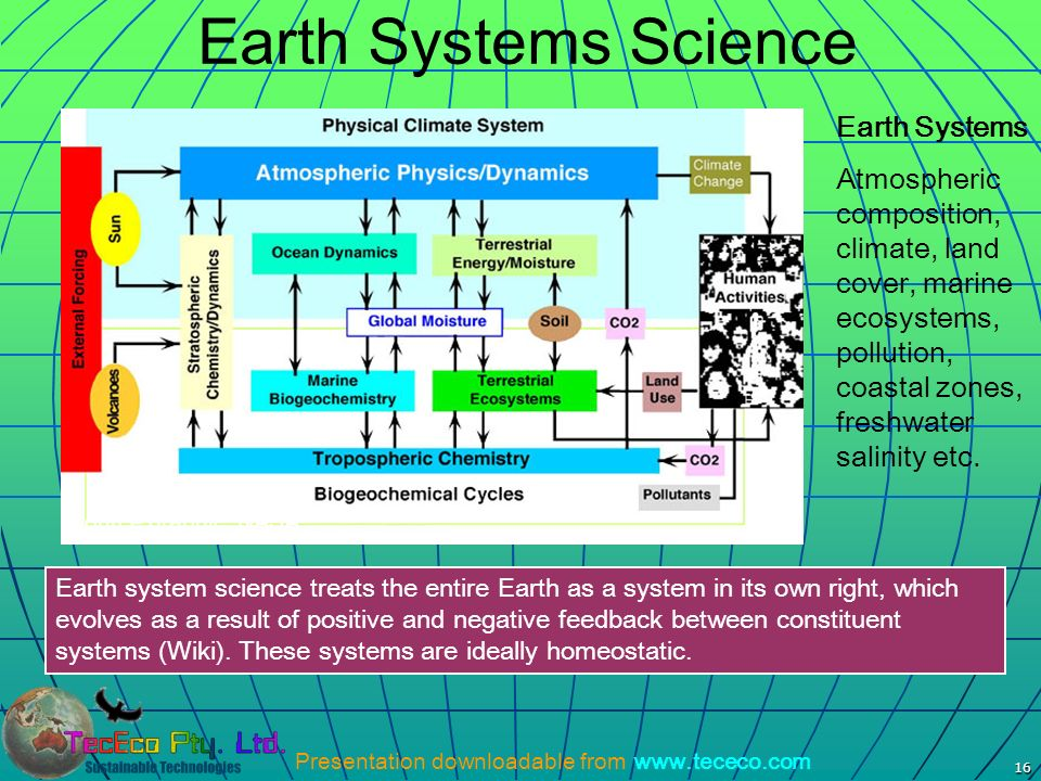 Earth Systems Science Earth Systems