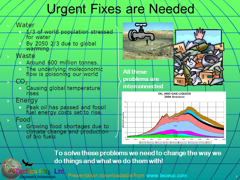Urgent Fixes are Needed