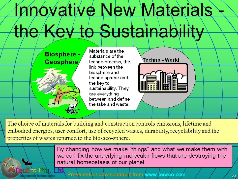 Innovative New Materials - the Key to Sustainability