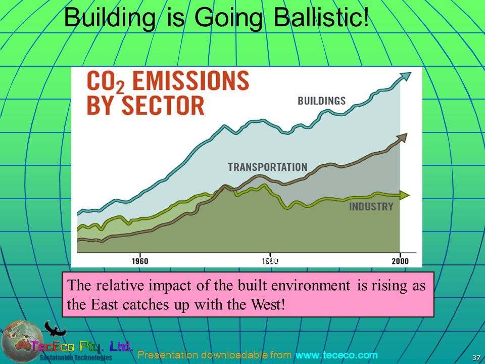 Building is Going Ballistic!