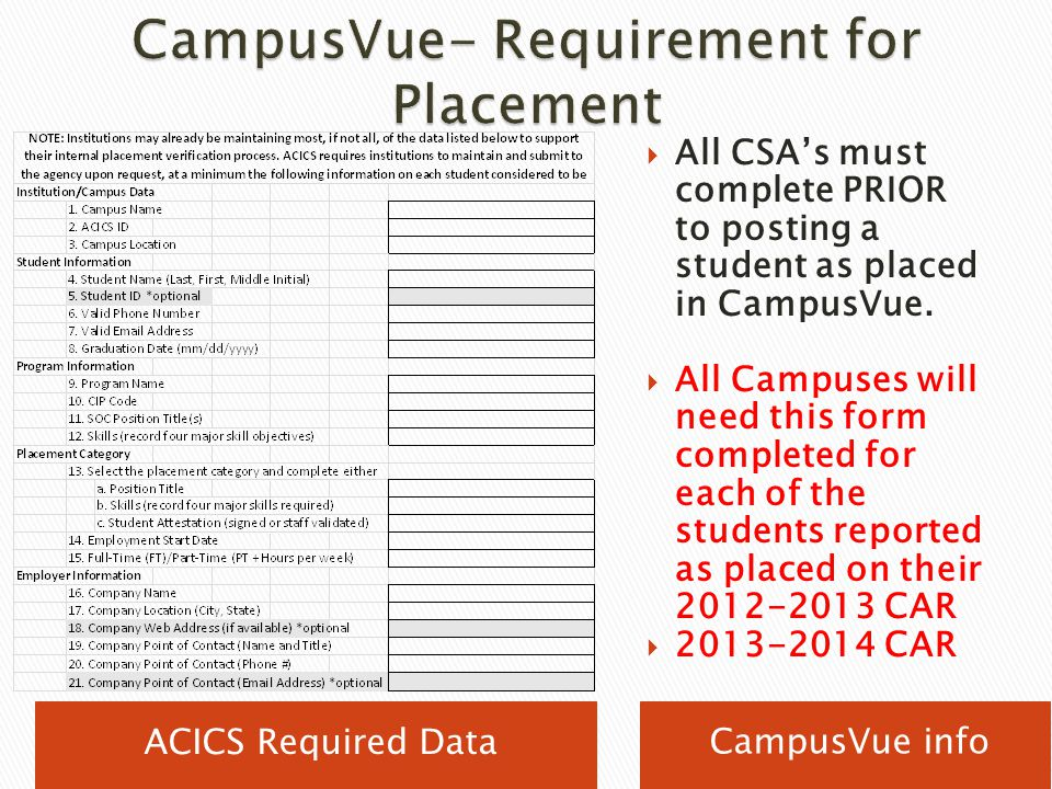 CampusVue- Requirement for Placement