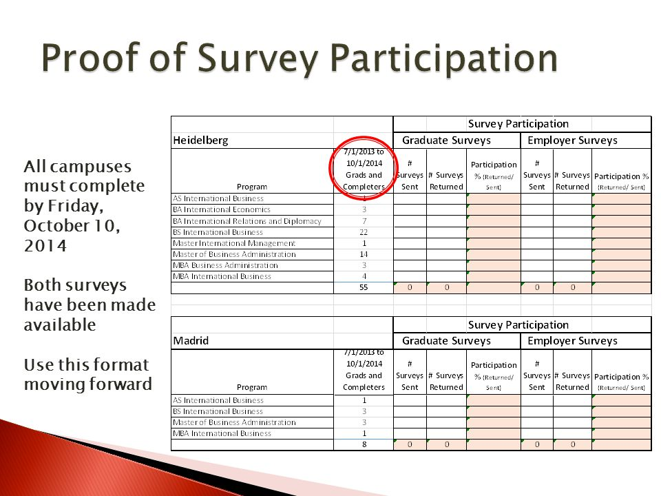 Proof of Survey Participation
