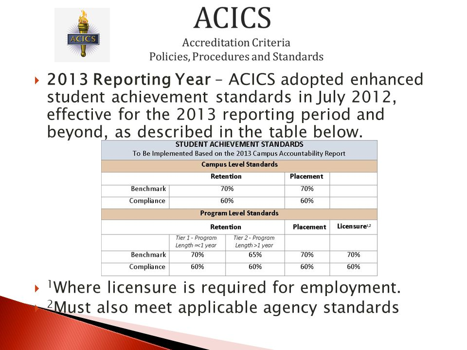 2013 Reporting Year – ACICS adopted enhanced student achievement standards in July 2012, effective for the 2013 reporting period and beyond, as described in the table below.
