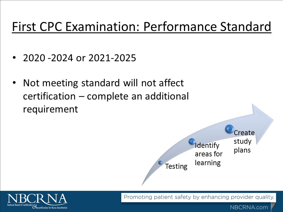 First CPC Examination: Performance Standard