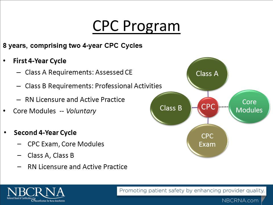 CPC Program Class A Class B First 4-Year Cycle