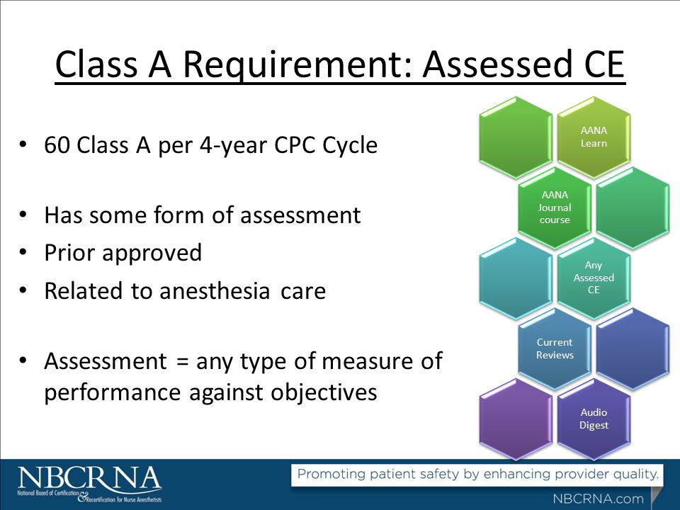 Class A Requirement: Assessed CE