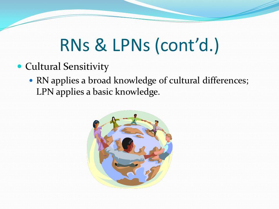 RNs & LPNs (cont'd.) Cultural Sensitivity