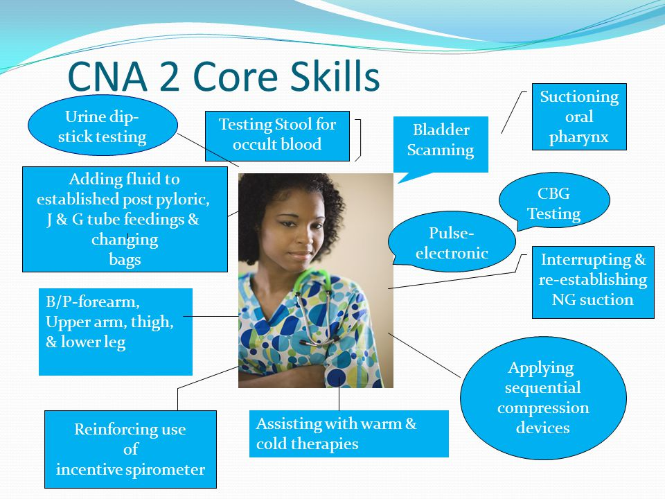 CNA 2 Core Skills Suctioning oral pharynx Urine dip-stick testing