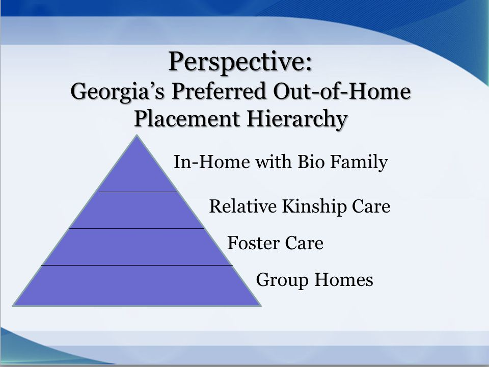 Perspective: Georgia's Preferred Out-of-Home Placement Hierarchy