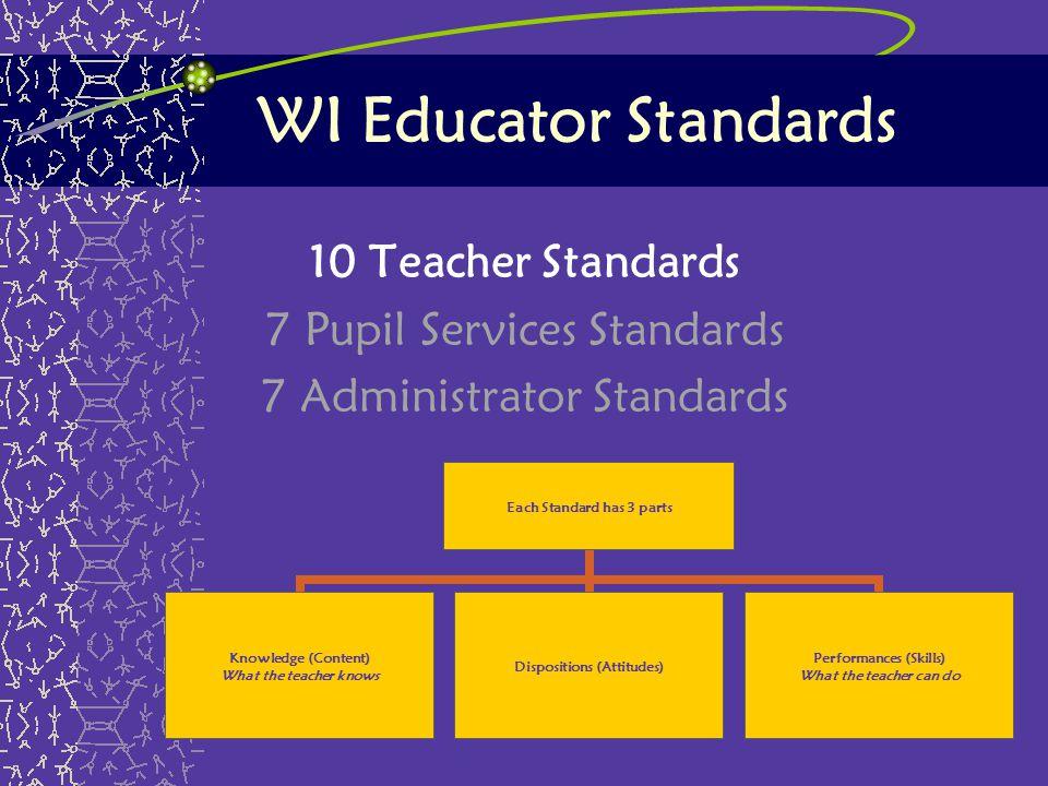 WI Educator Standards 10 Teacher Standards 7 Pupil Services Standards