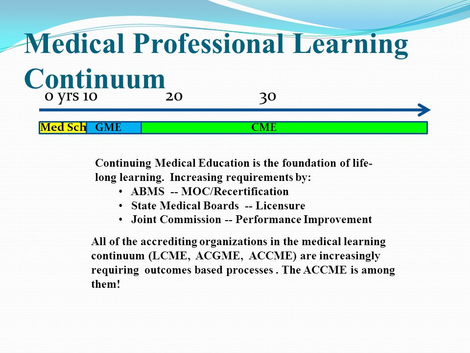 Medical Professional Learning Continuum