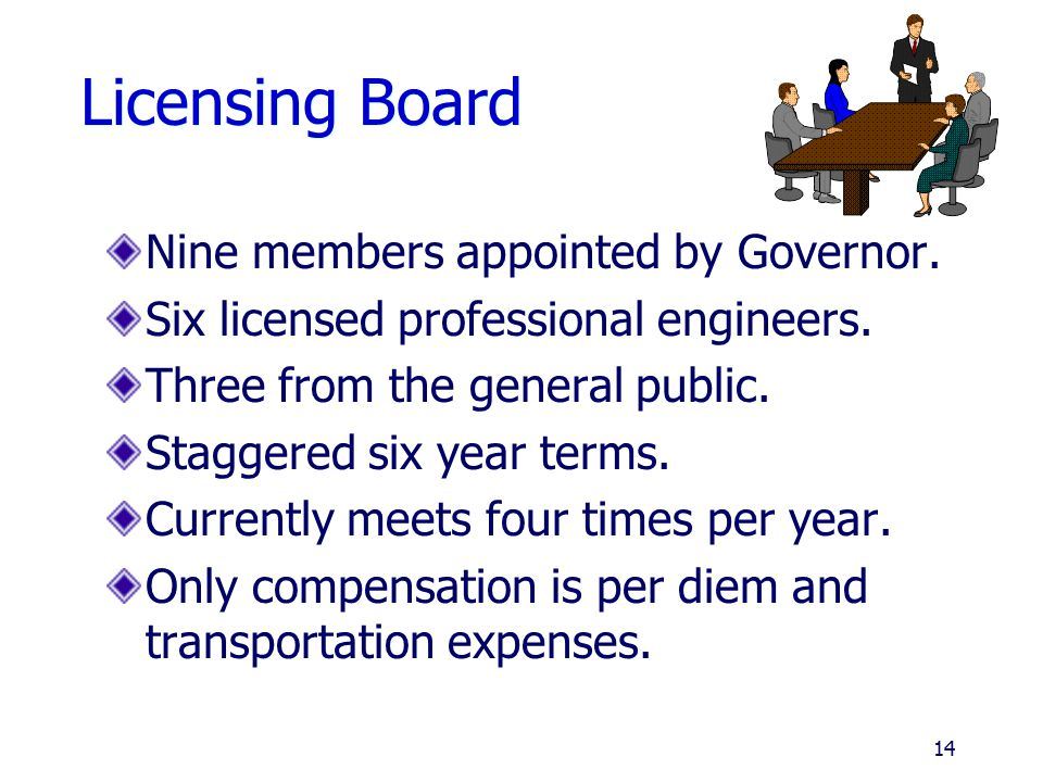 Licensing Board Nine members appointed by Governor.