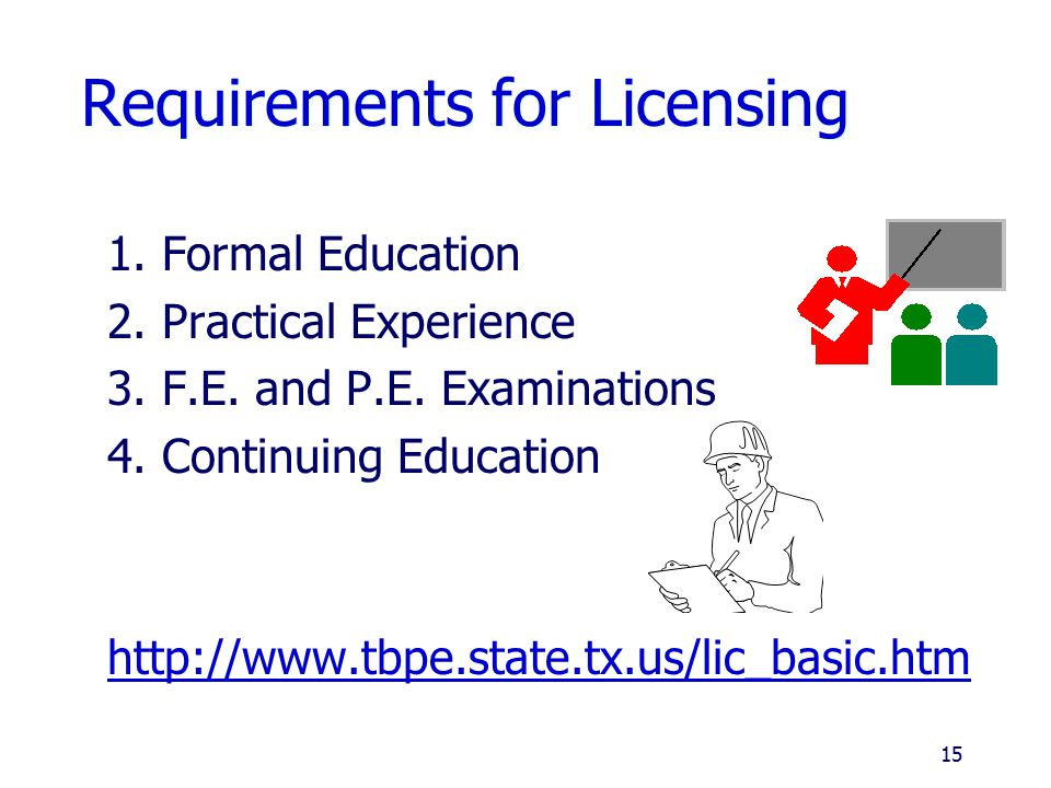 Requirements for Licensing